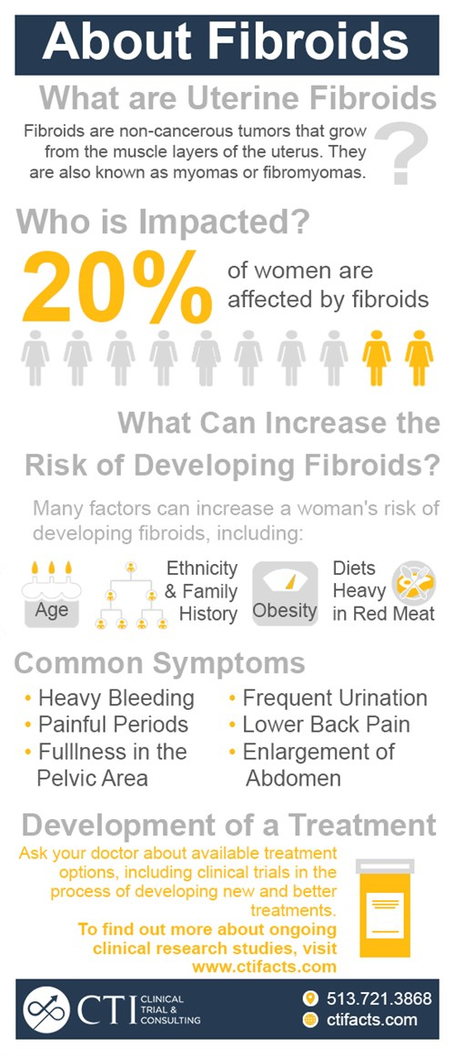 UterineFibroidEd